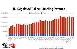 NJ-online-revenue