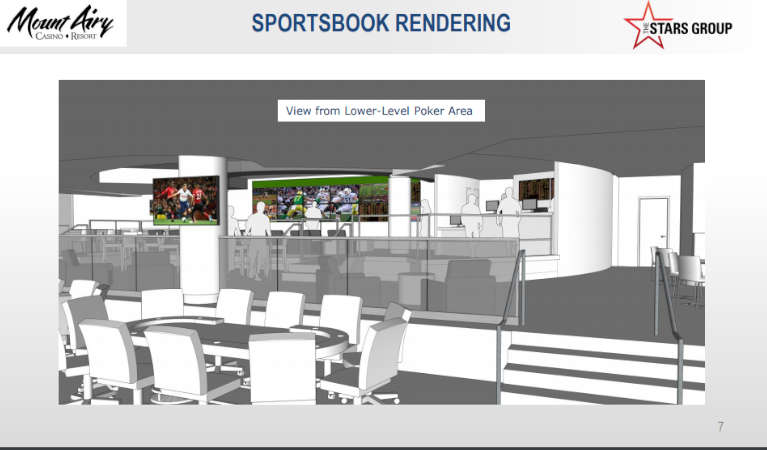 A render from the sportsbook and card room at Mount Airy Casino Resort in Pennsylvania