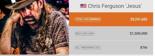 Chris Ferguson Poker Player Stats