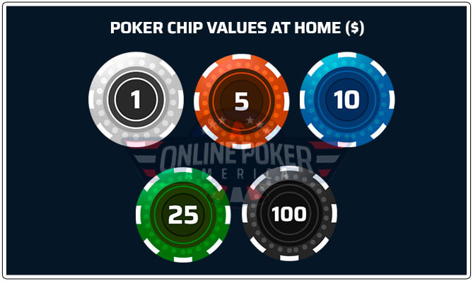 Image of Home Poker Chip Values