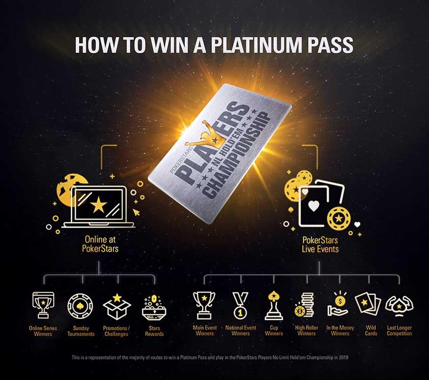pokerstars pspc platinum pass