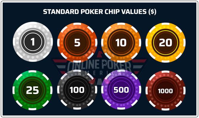 Image of Standard Poker Chip Values