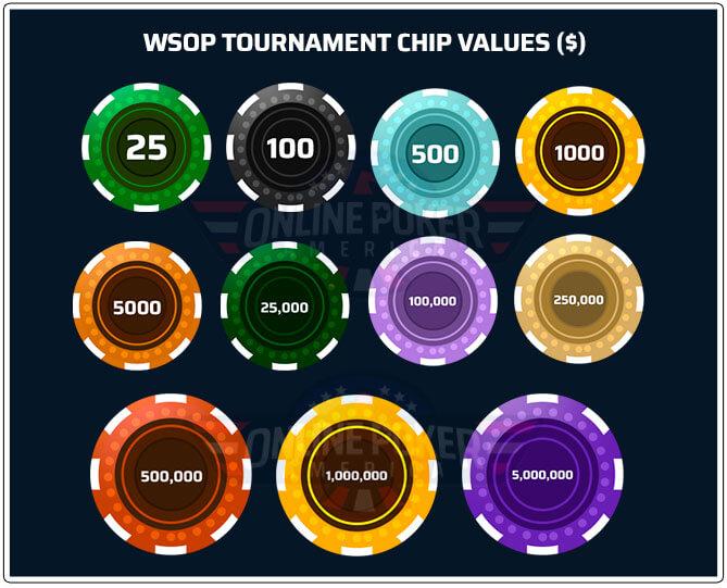 Image of WSOP Tournament Poker Chip Value Color